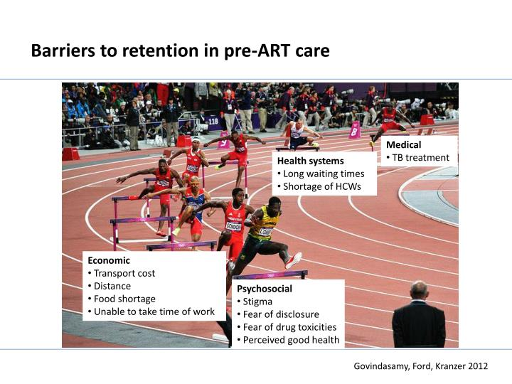 Barriers to retention in pre-ART care