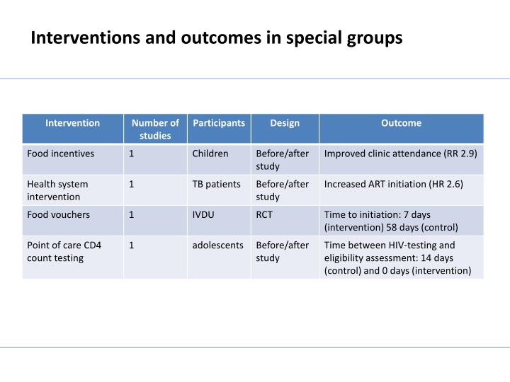 Interventions and outcomes in special groups