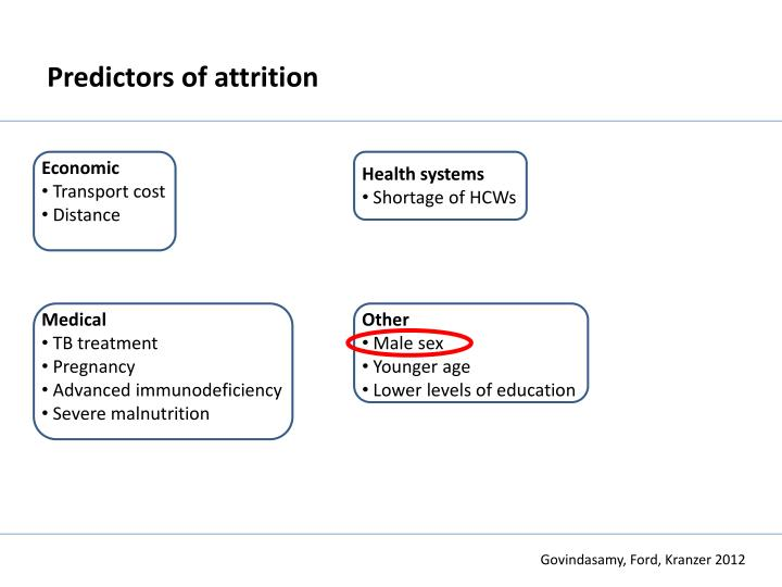 Predictors of attrition