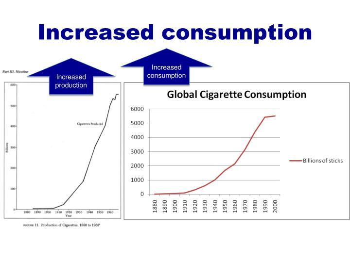 Increased consumption