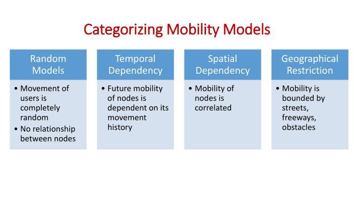 Categorizing Mobility Models