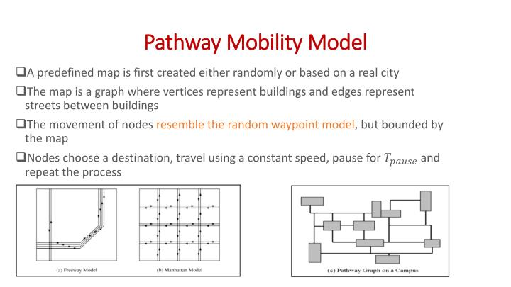 Pathway Mobility Model