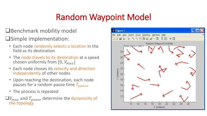 Random Waypoint Model