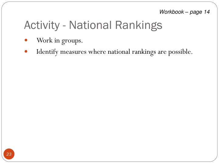 Activity - National Rankings