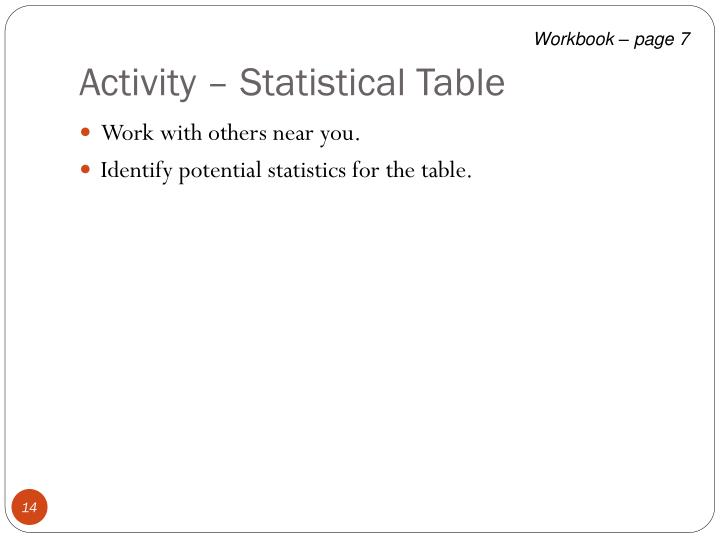 Activity – Statistical Table