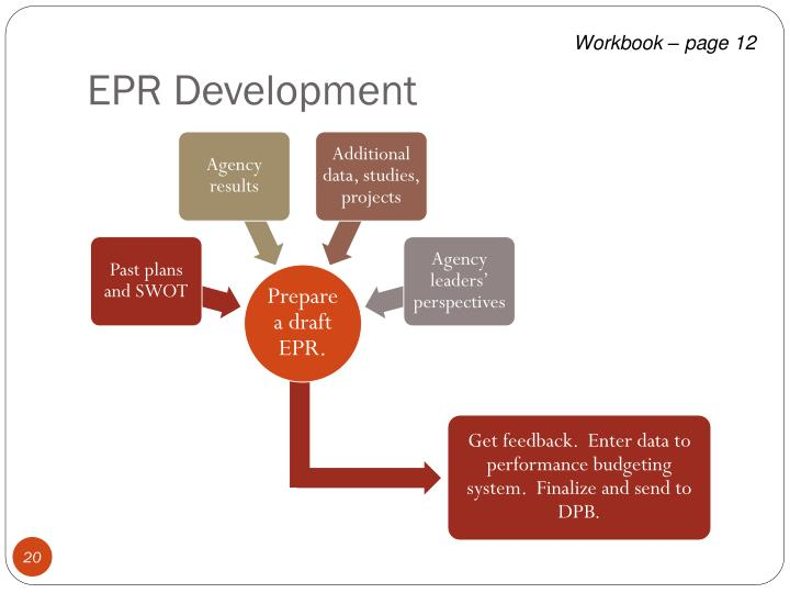 EPR Development