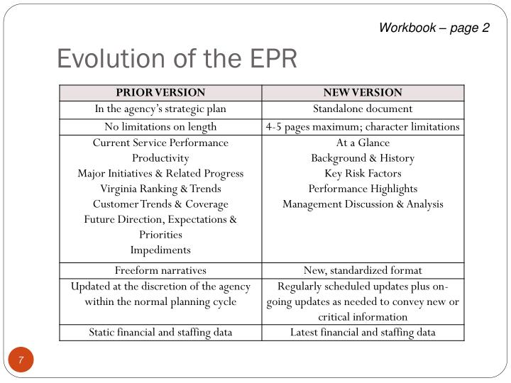 Evolution of the EPR