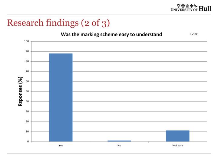 Research findings (2 of 3)