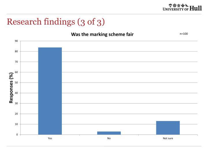Research findings (3 of 3)