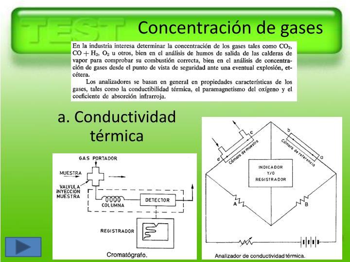 Concentración de gases