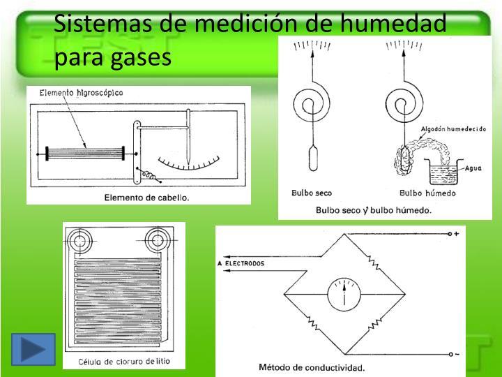 Sistemas de medición de humedad para gases