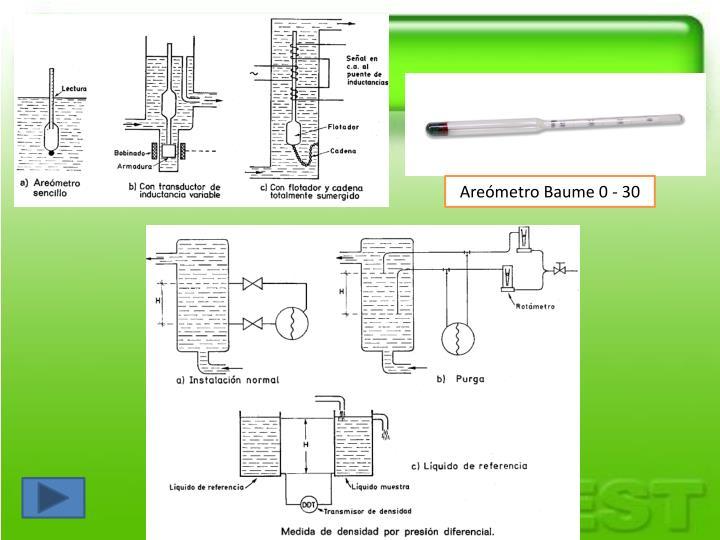Areómetro Baume 0 - 30