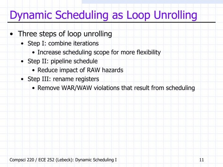 Dynamic Scheduling as Loop Unrolling