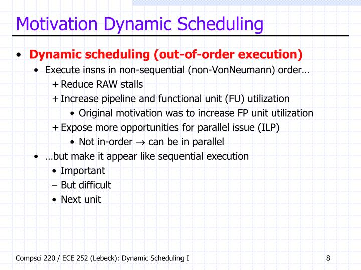 Motivation Dynamic Scheduling