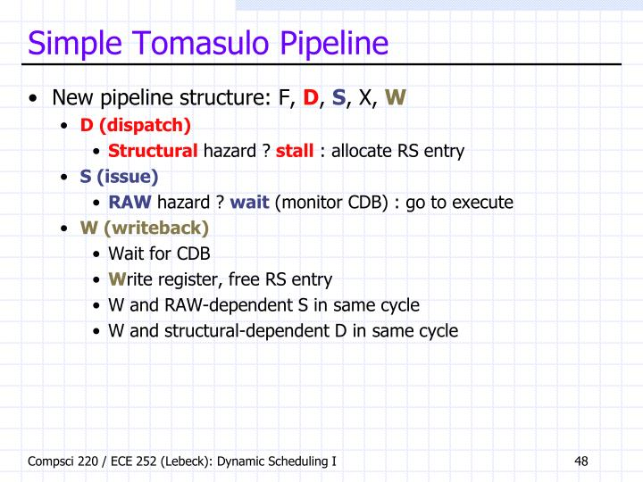 Simple Tomasulo Pipeline