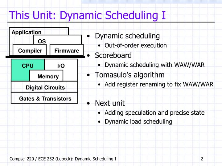 This unit dynamic scheduling i