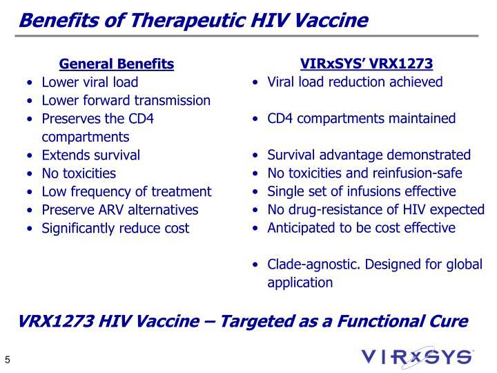 Benefits of Therapeutic HIV Vaccine