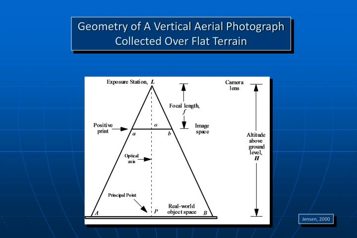 Geometry of A Vertical Aerial Photograph Collected Over Flat Terrain