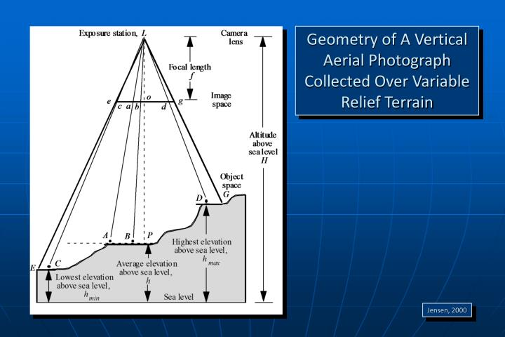Geometry of A Vertical Aerial Photograph Collected Over Variable Relief Terrain
