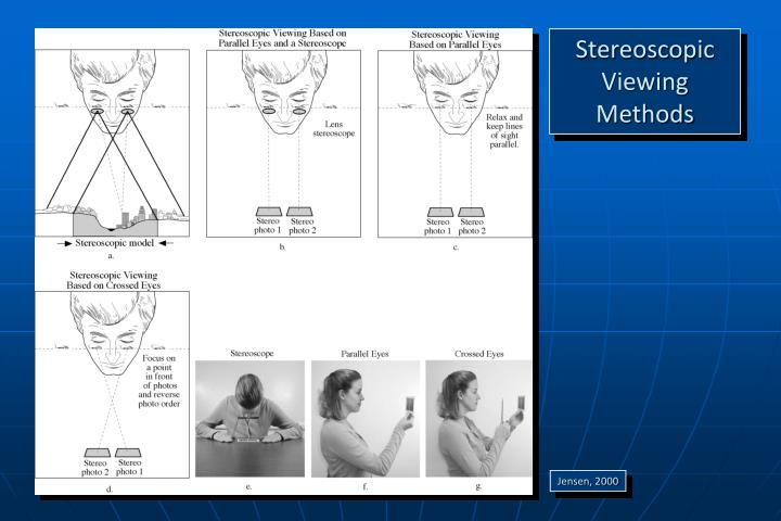 Stereoscopic Viewing Methods
