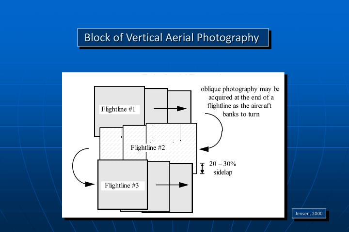 Block of Vertical Aerial Photography