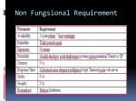 non fungsional requirement