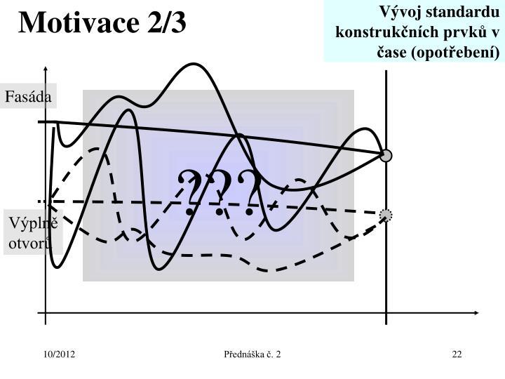 Vývoj standardu konstrukčních prvků v čase (opotřebení)