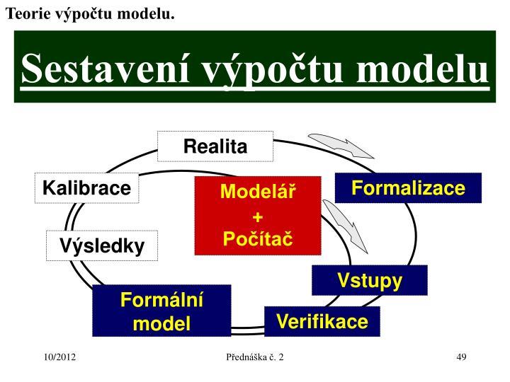 Teorie výpočtu modelu.