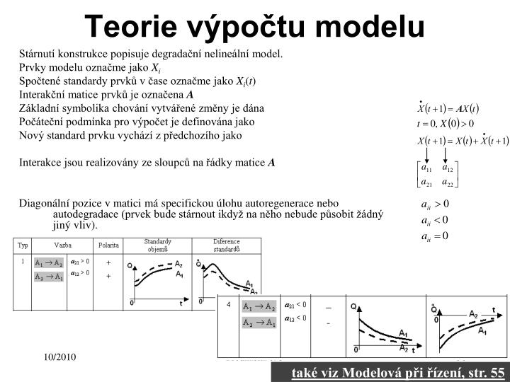 Teorie výpočtu modelu