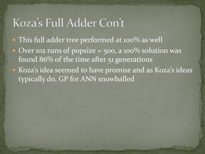 Koza's