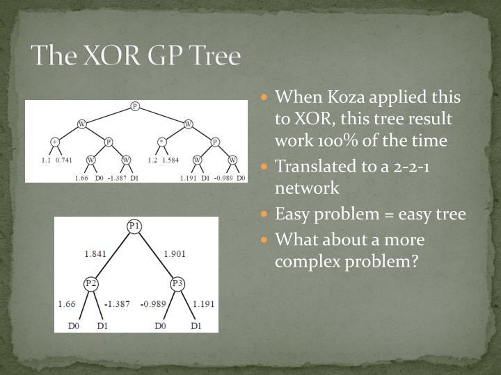 The XOR GP Tree
