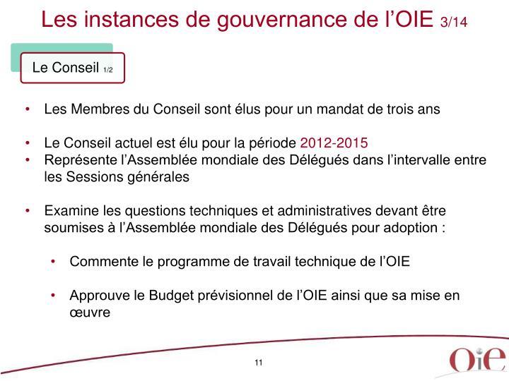Les instances de gouvernance de l'OIE