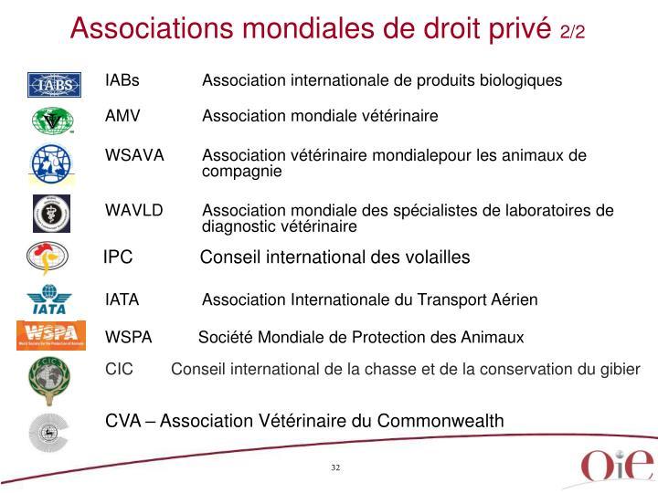 Associations mondiales de droit privé