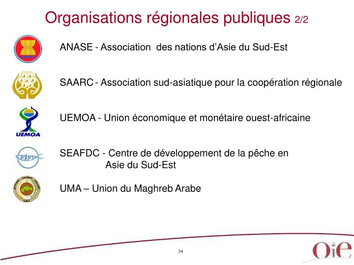 Organisations régionales publiques