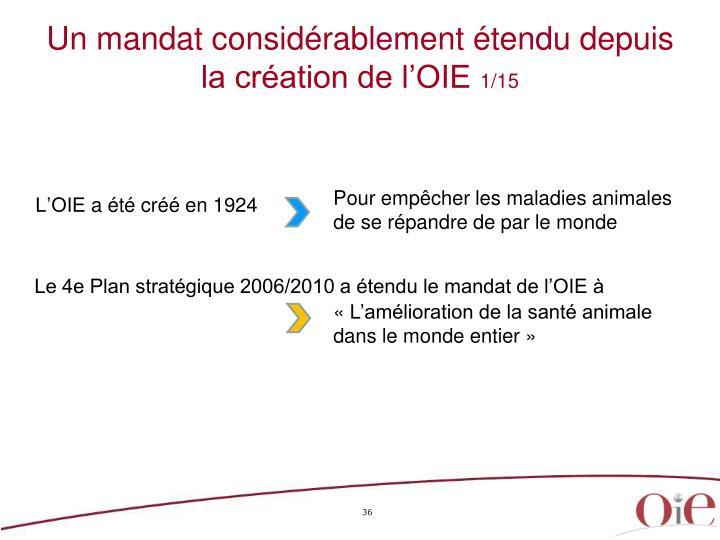 Un mandat considérablement étendu depuis la création de l'OIE