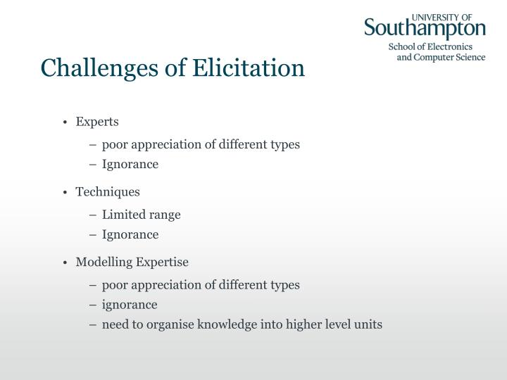 Challenges of Elicitation