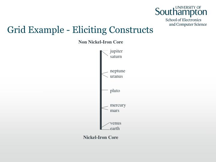 Grid Example - Eliciting Constructs