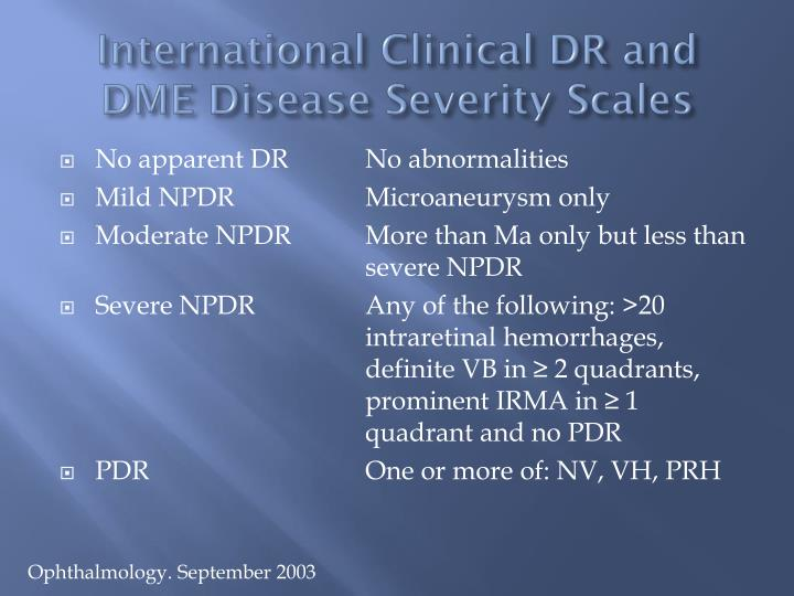 International Clinical DR and DME Disease Severity Scales