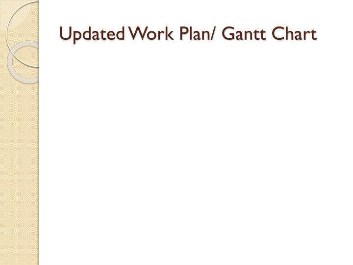 Updated Work Plan/ Gantt Chart