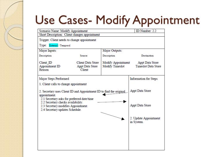 Use Cases- Modify Appointment
