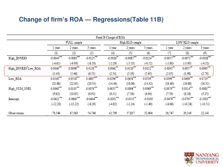 Change of firm's ROA — Regressions(Table 11B)