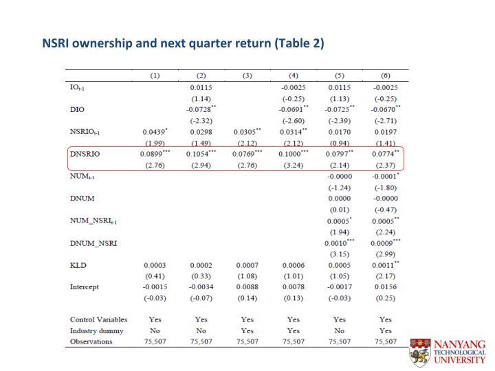 NSRI ownership and next quarter return (Table 2)