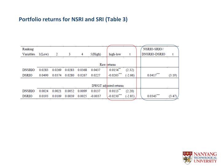 Portfolio returns for NSRI and SRI (Table 3)