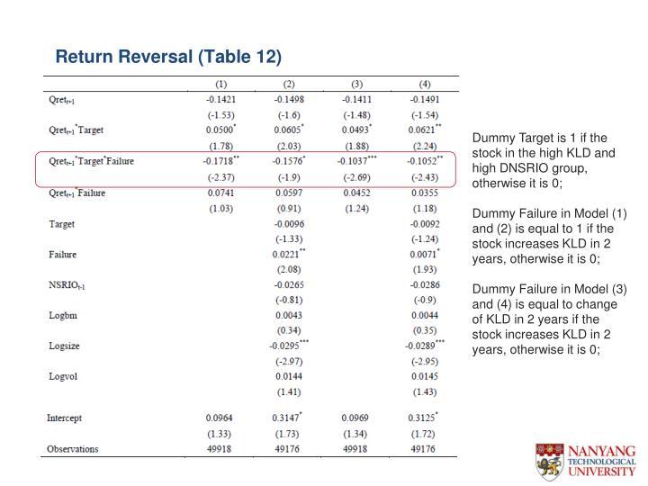 Return Reversal (Table 12)