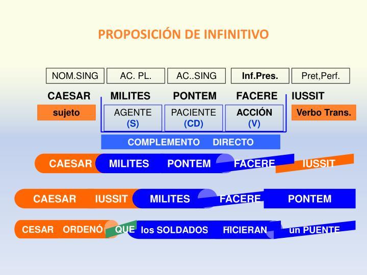 PROPOSICIÓN DE INFINITIVO