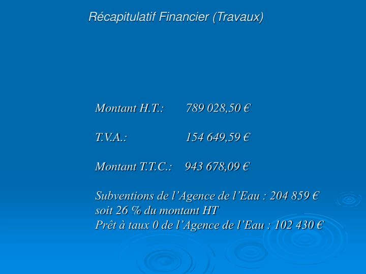 Récapitulatif Financier (Travaux)
