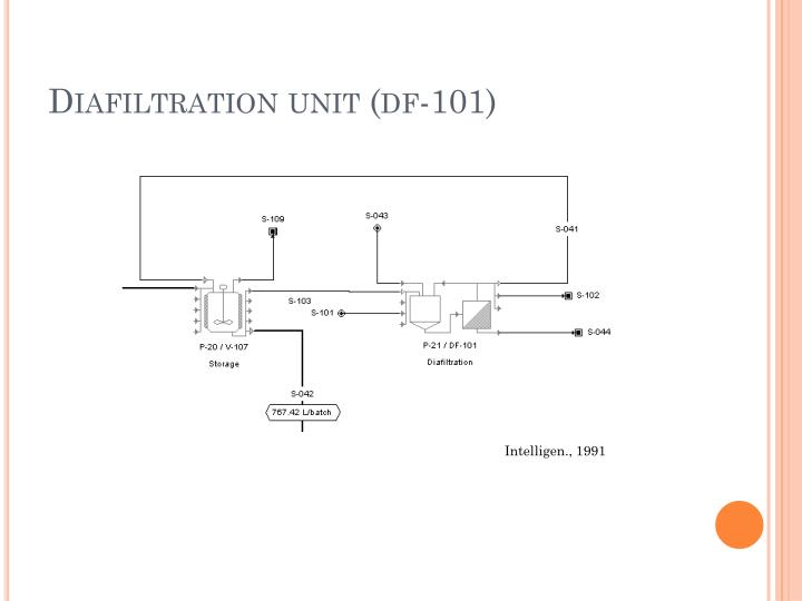 Diafiltration unit (df-101)
