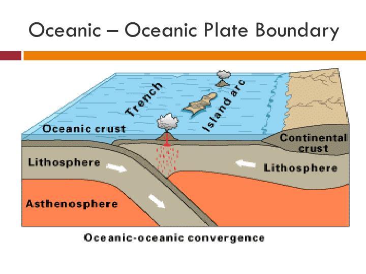 Oceanic – Oceanic Plate Boundary
