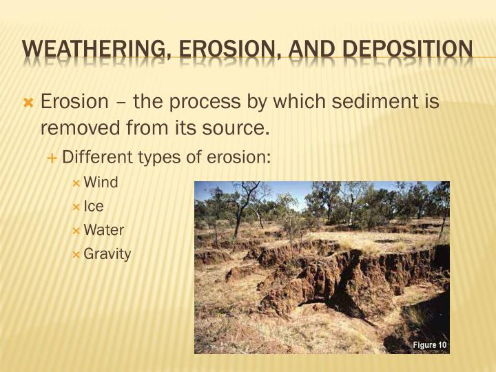 Erosion – the process by which sediment is removed from its source.