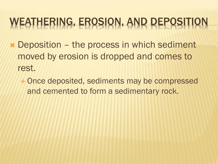 Deposition – the process in which sediment moved by erosion is dropped and comes to rest.